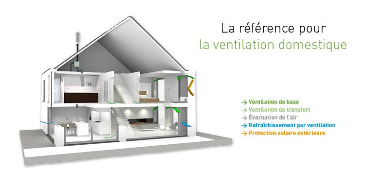 La référence pour la ventilation domestique