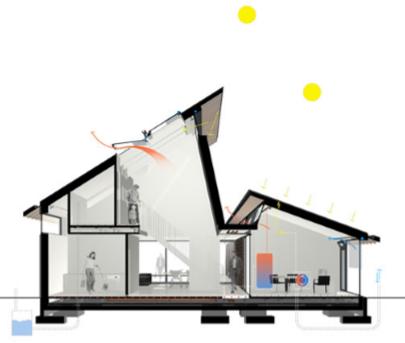 Natuurlijke ventilatie als een van de pijlers